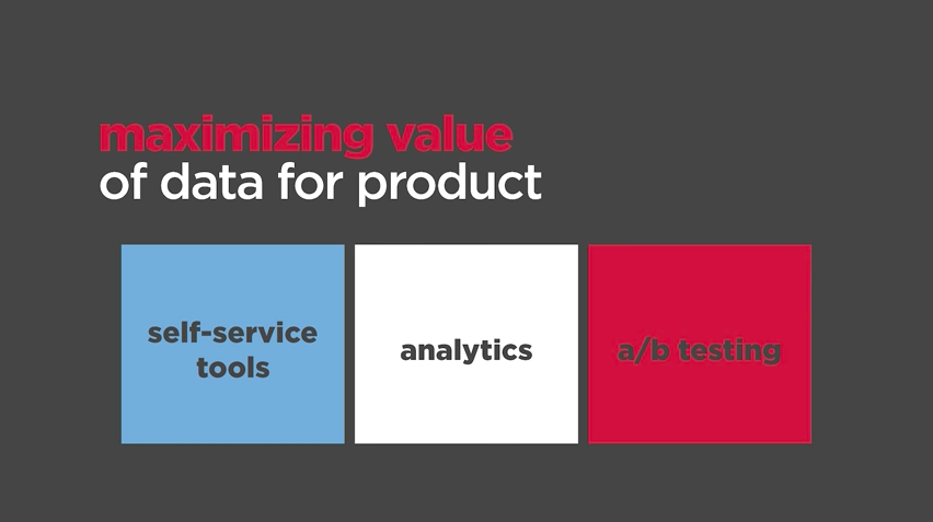 "Slide reading ""Maximizing value of data product"" with three items: self-service tools, analytics, a/b testing"