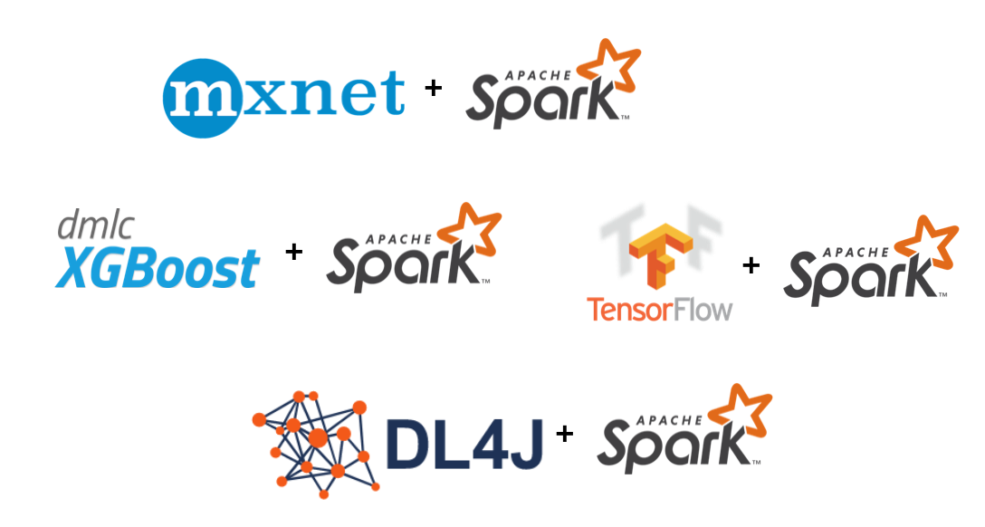 Apache Spark gets a machine learning makeover