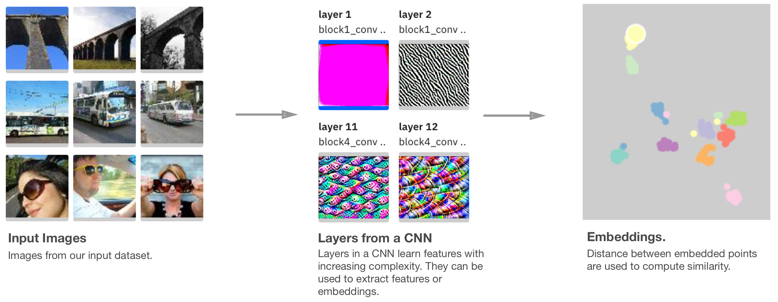 New research: Deep Learning for Image Analysis